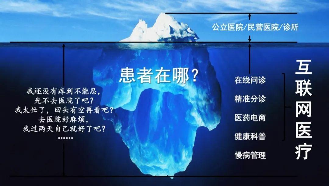 春雨医生CEO王羽潇:互联网医疗营销策略与抗疫带来的新趋势