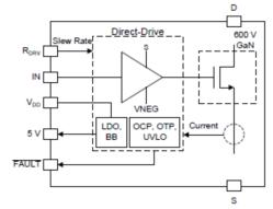 LMG3410R050功率放大级解决方案