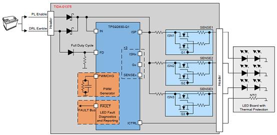 TI TIDA-01375汽车日灯(DRL)和位置灯参考设计