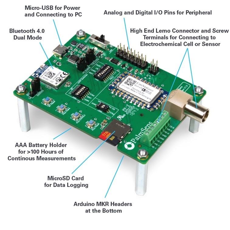 支持软件运行的嵌入式小型电化学恒电势器系统化模块