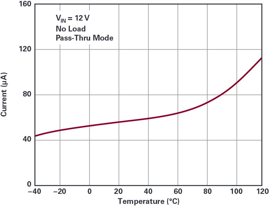 4开关降压-升压控制器,具备直通功能,可以消除开关噪声