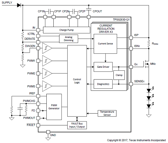 TI TPS92830-Q1三路大电流线性LED控制方案