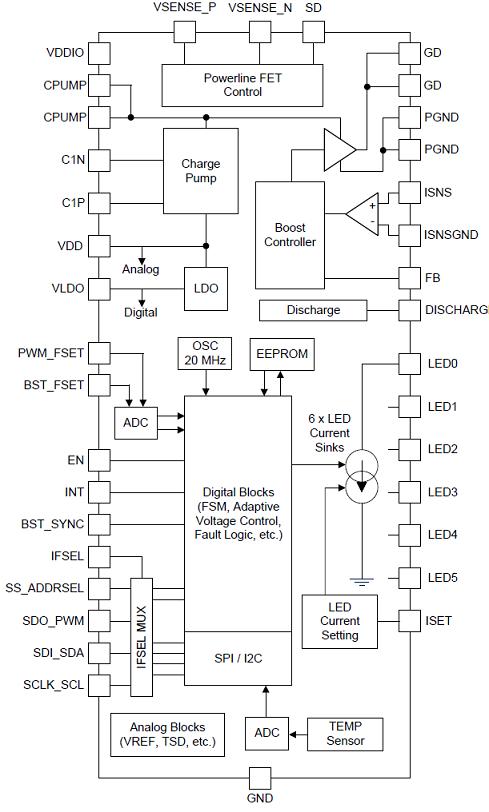 TI LP8863-Q1带升压控制器汽车高效LED驱动方案