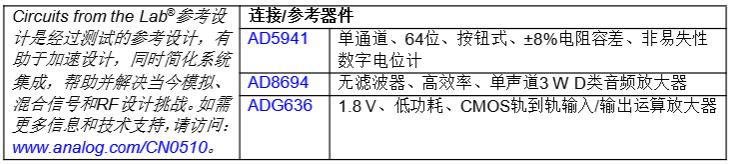 电路笔记 – 电池的电化学阻抗谱(EIS)