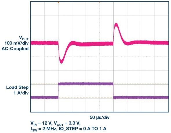 采用4 mm × 4 mm × 1.92 mm BGA封装的低EMI Silent Switcher 1.2 A µModule稳压器