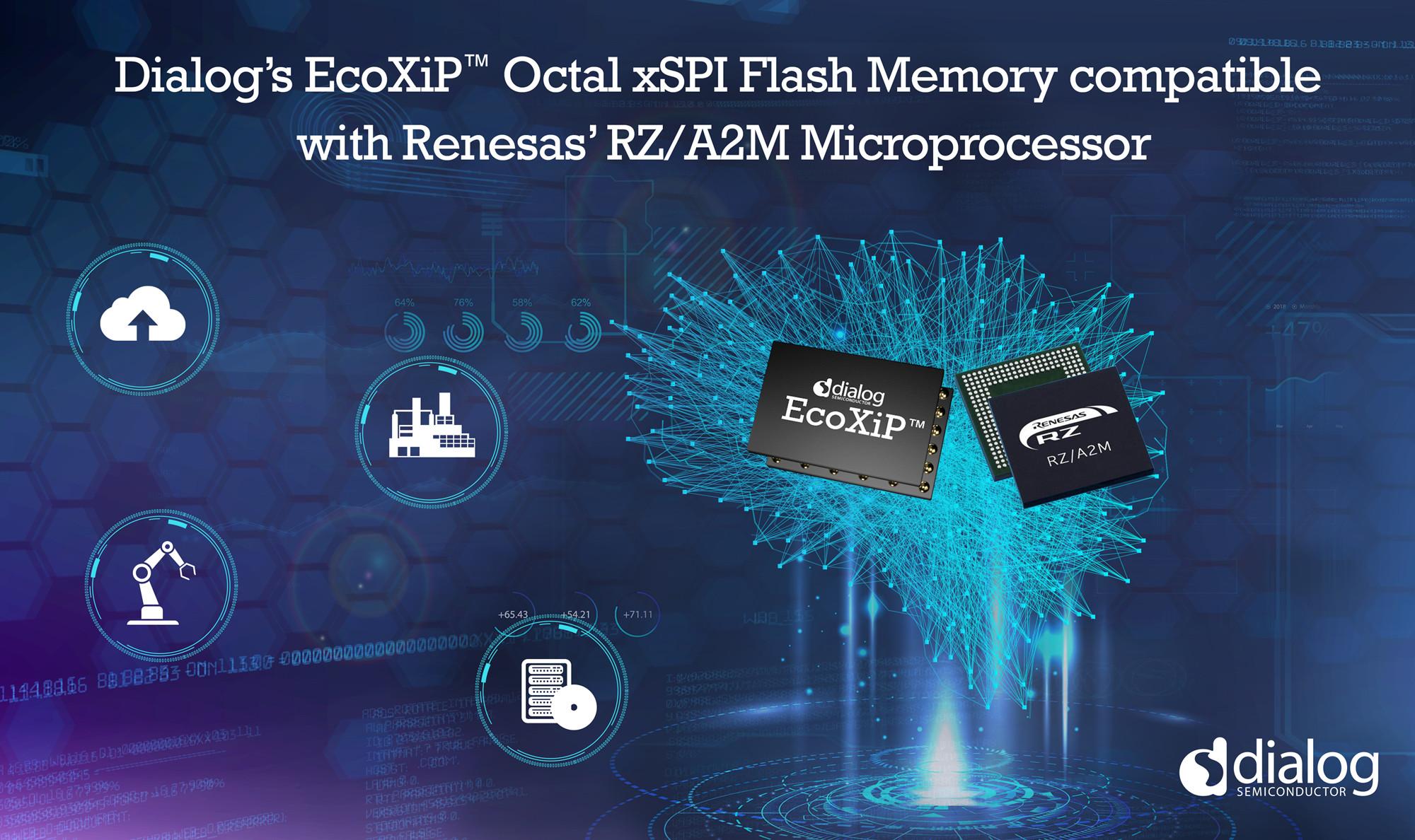 Dialog宣布其EcoXiP™ Octal xSPI闪存兼容瑞萨高性能RZ/A2M微处理器