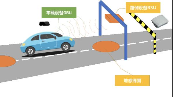 安装率近100%、2亿+的汽车ETC基础资源,如何撑起智慧交通与智慧城市的想象?