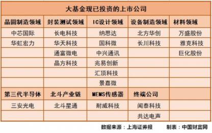 """聚焦""""朱日和"""":从这里挺进半导体产业的强国之列"""
