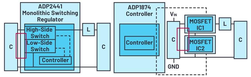 单片式开关稳压器――当所有一切都集成在芯片上时
