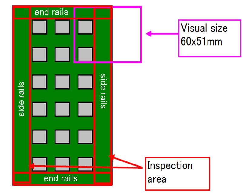 在封塑成型中采用人工智能控制输入变量,预防与封装厚度相关的缺陷