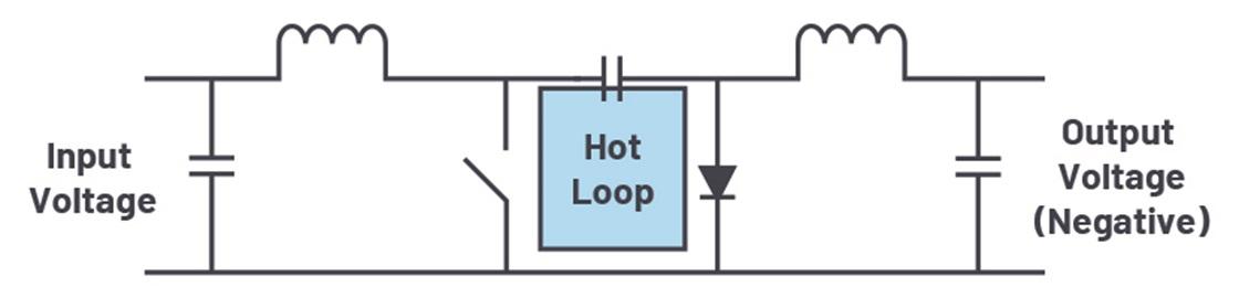 最大限度降低Ćuk稳压器的辐射