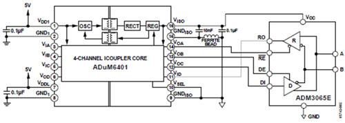 信号和电源隔离RS-485现场总线的高速或低功耗解决方案