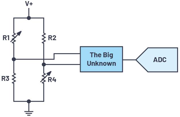 从传感器到ADC的危途:工程师应如何做?