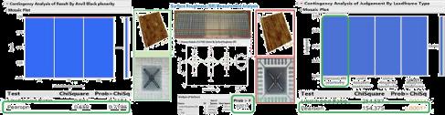 突破性的创新解决方案可降低UM16汽车芯片环氧胶覆盖不良率PPM