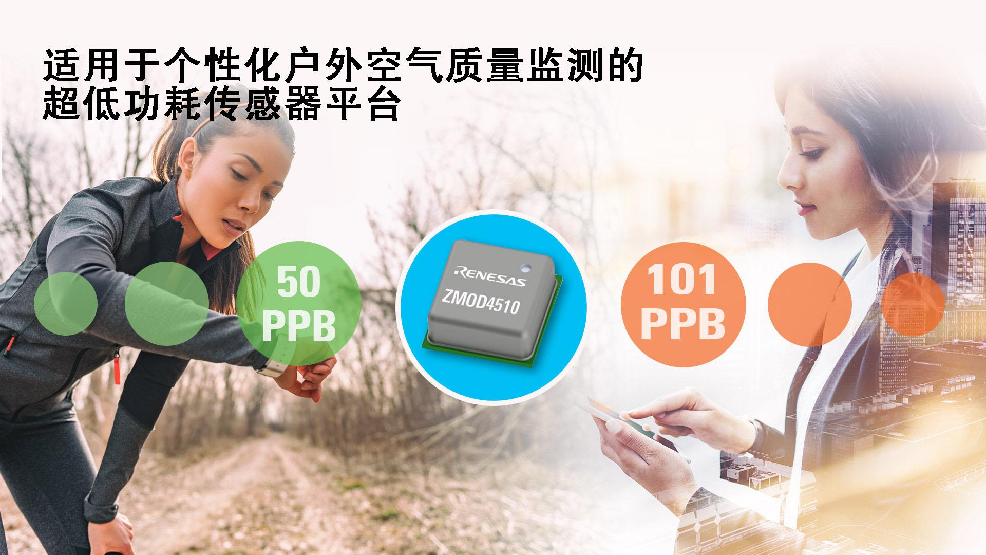 瑞萨电子推出超低功耗ZMOD4510户外空气质量传感器平台 解锁个性化空气质量监测体验