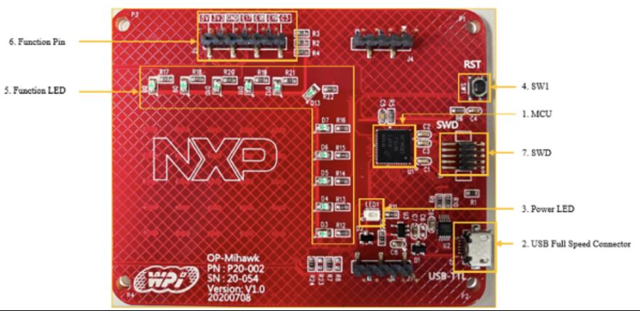 大联大世平集团推出基于NXP产品的无死角消毒触碰界面设计方案