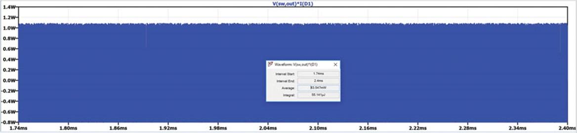 如何选择升压调节器/控制器IC并使用LTspice选择外围组件