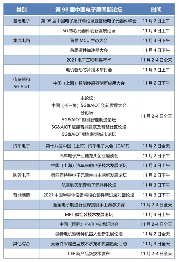 第98届中国电子展汽车电子展区重点展商名单公布!您关心的展商都在这!