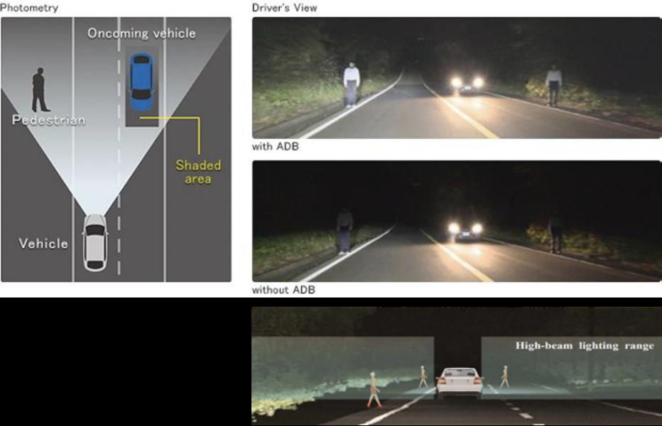 大联大世平集团推出基于Intel Mobileye和NXP产品的汽车自适应大灯方案