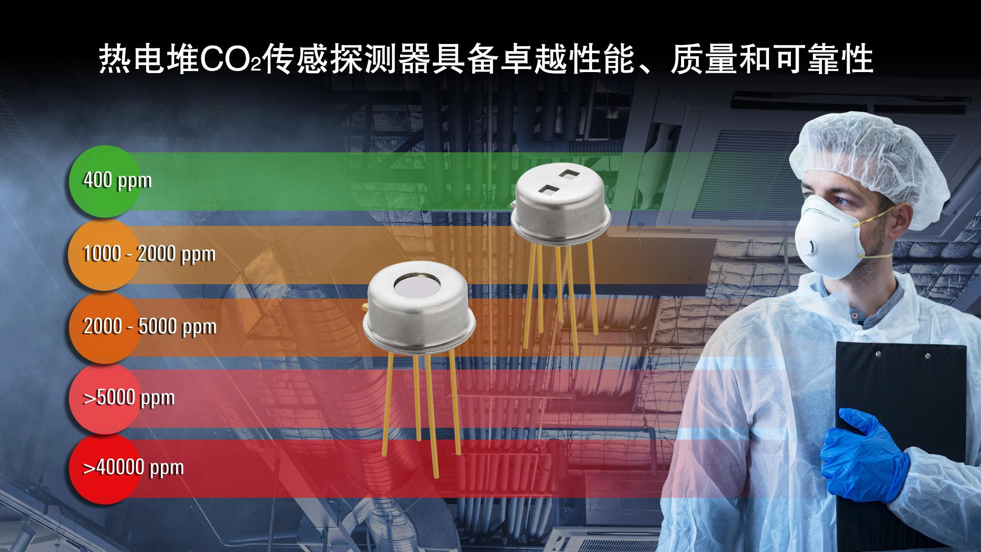 瑞萨电子推出基于热电堆的全新CO2传感探测器扩展医疗和工业环境传感产品阵容