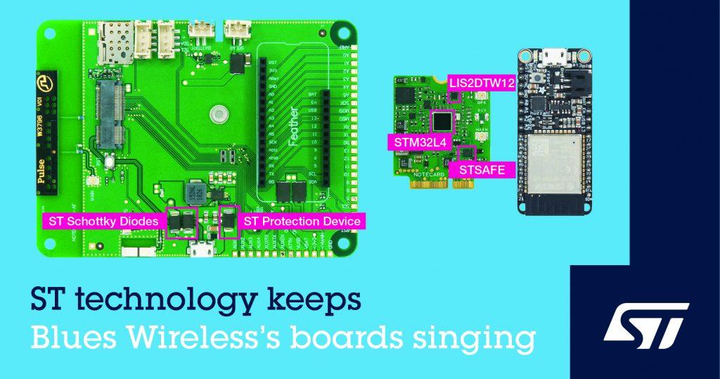 意法半导体和 Blues Wireless 合作加快嵌入式蜂窝技术的应用