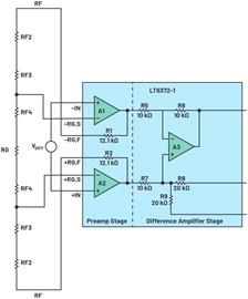 经典仪表放大器(PGIA)的新版本提供更高的设计灵活性