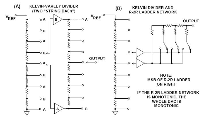 基本DAC架构:分段DAC