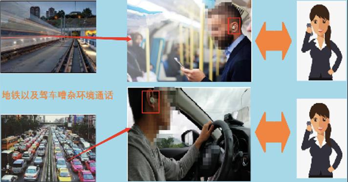 大联大友尚集团推出基于Actions与Vesper产品的TWS骨传导蓝牙耳机方案
