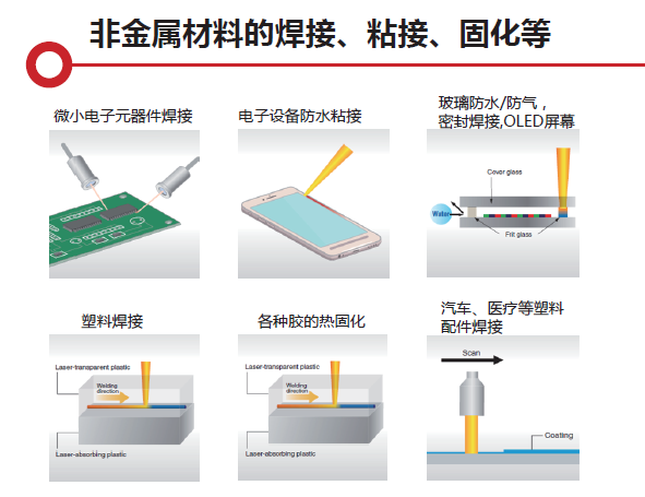 2021华南激光应用领域宝典抢先看!