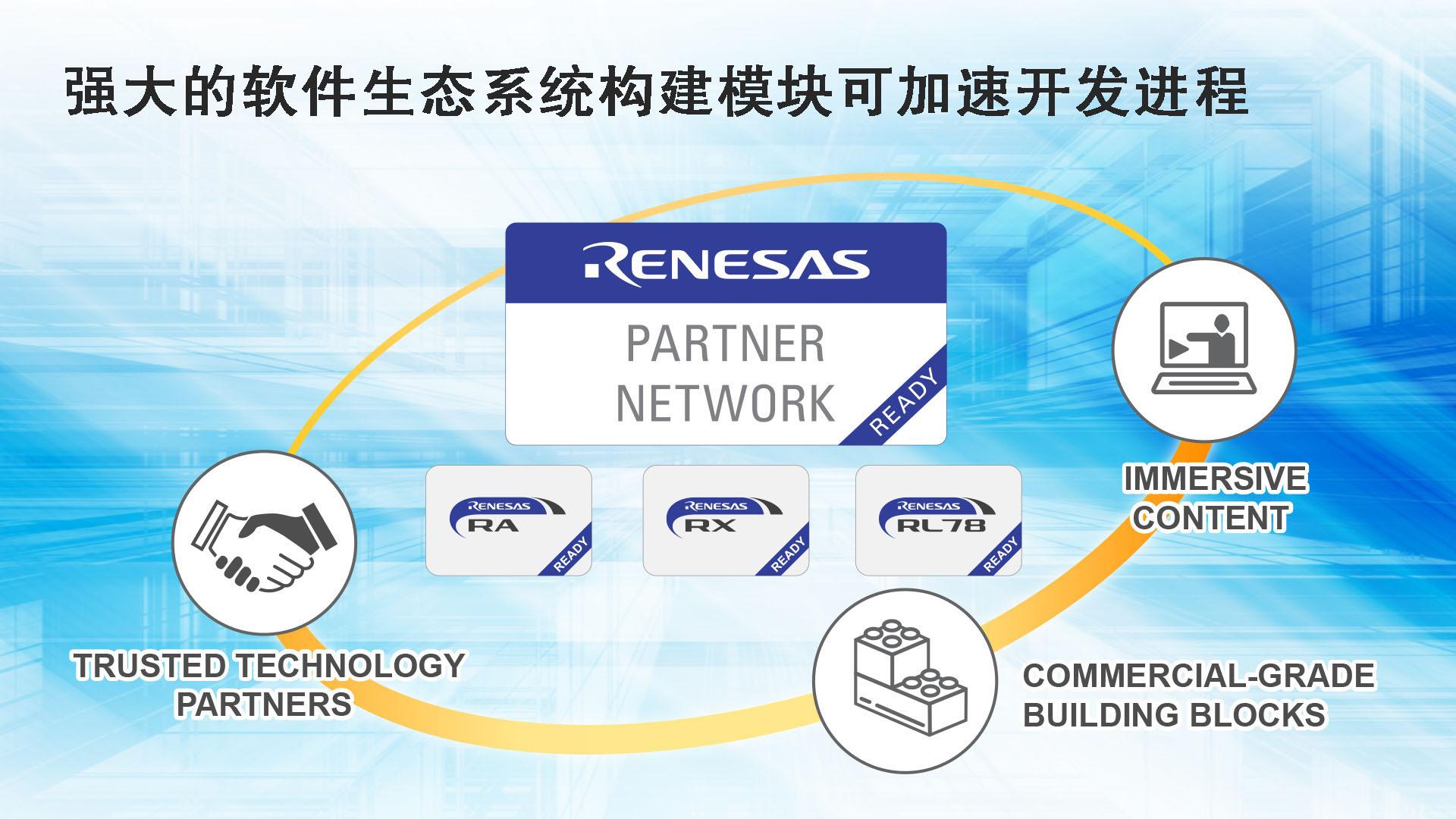 """瑞萨电子打造全新 """"Renesas Ready合作伙伴网络"""",搭建强大可靠的技术合作伙伴社区,为RA、RX和RL78 MCU产品线带来性能优化的商业级构建模块"""