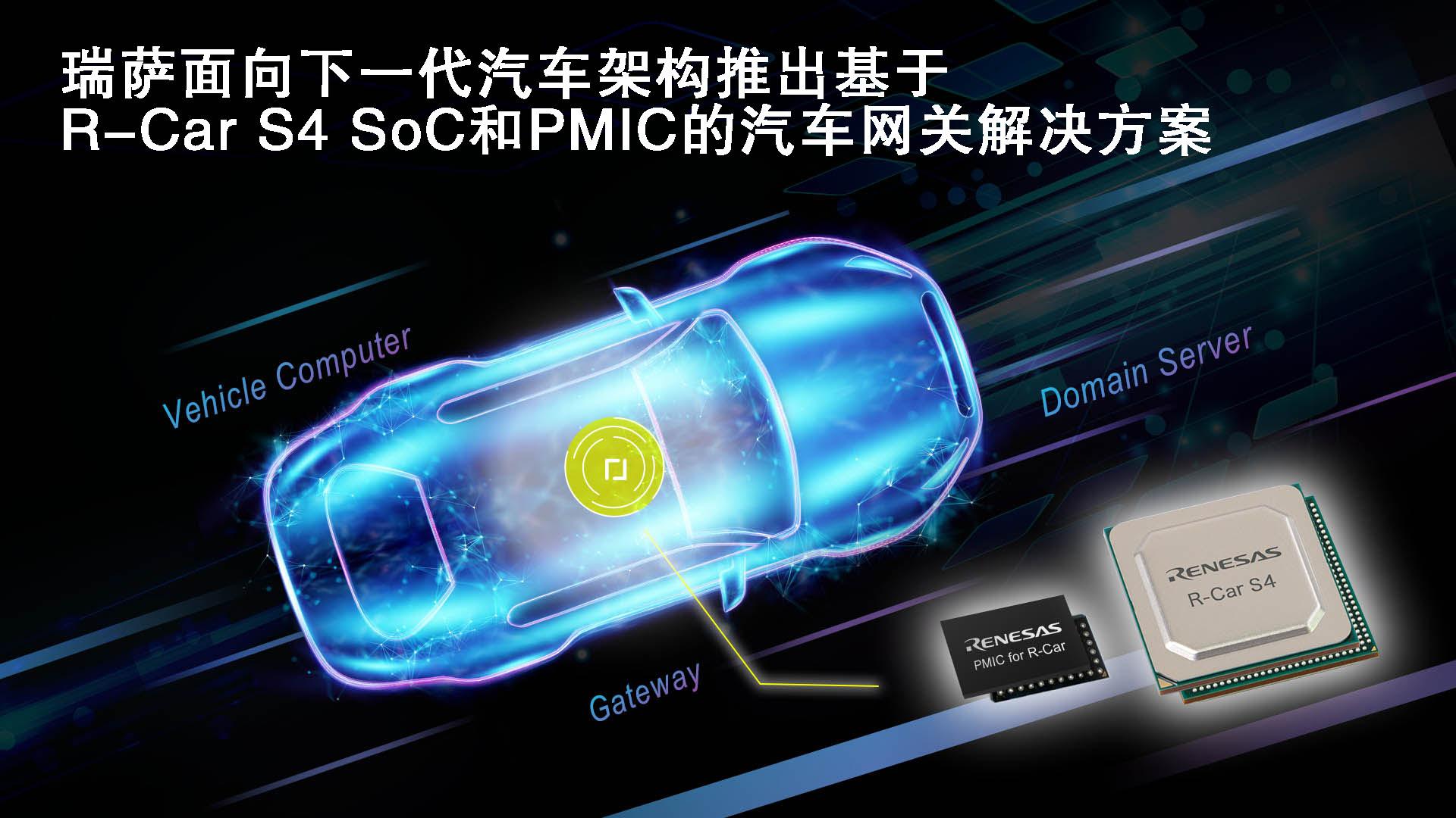 瑞萨电子宣布将全面支持面向未来汽车级和SoC的ISO/SAE 21434标准