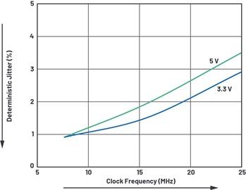 利用现场总线提升速度,扩大覆盖范围