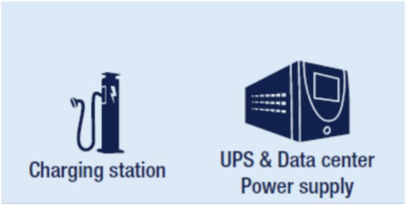 大联大友尚集团推出基于ST产品的数字电源解决方案