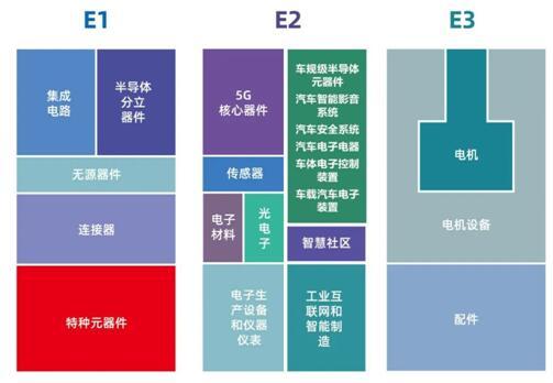 2021年中国半导体设备和核心部件新进展论坛